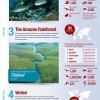 Infographic: 5 places to visit before they disappear