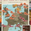How expensive each European city is comparing a cup of coffee